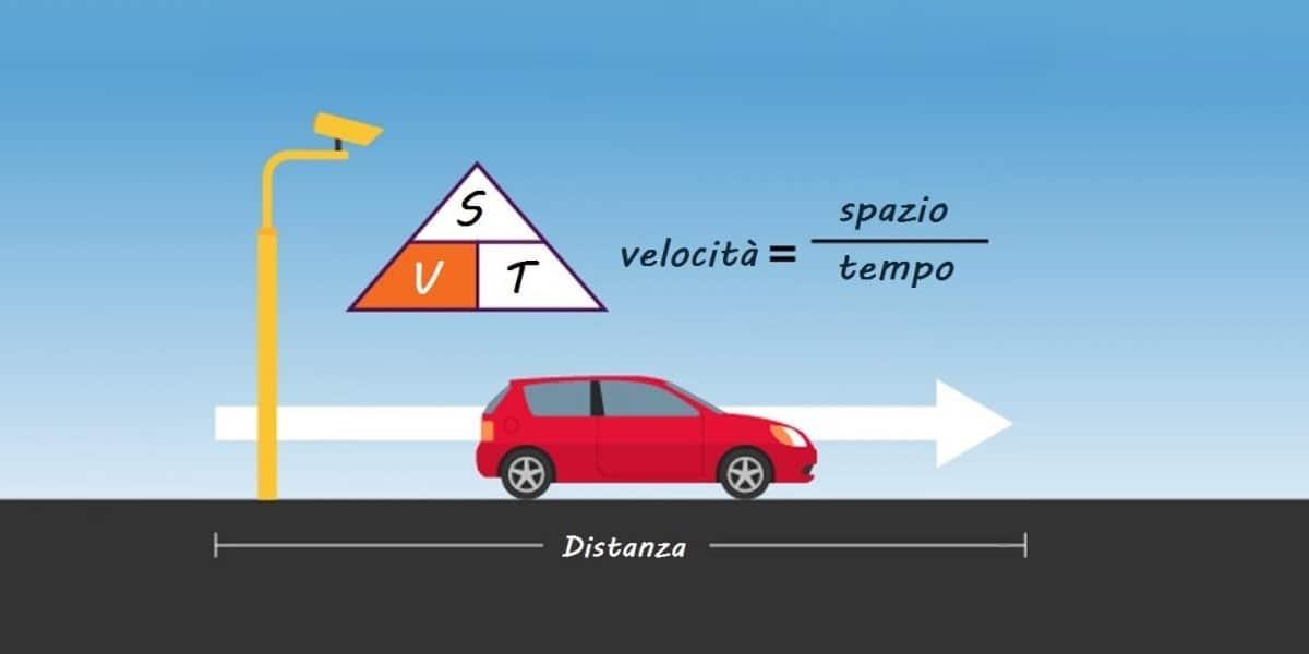 Comment calculer le temps avec la vitesse et la distance?